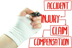 personal injury lawyer Nashua NH